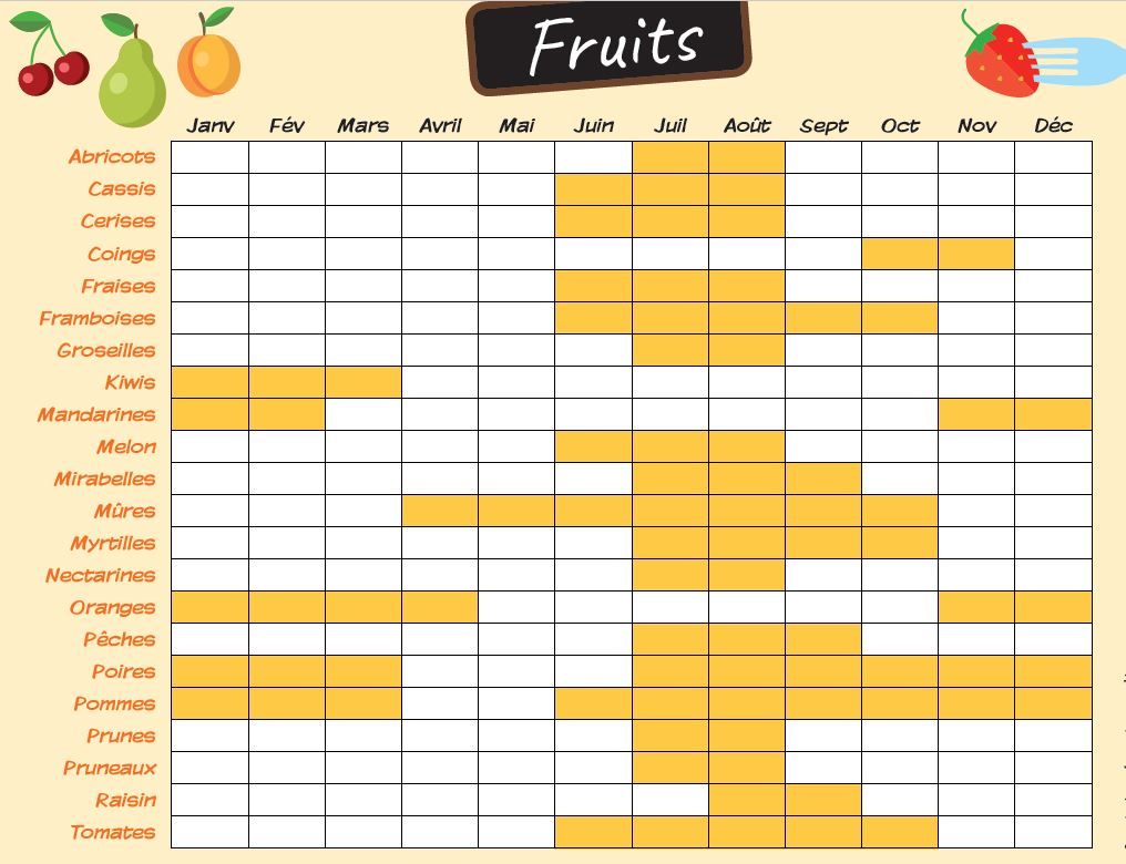 fruits de saisons calendrier